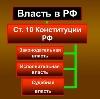 Органы власти в Федоровке